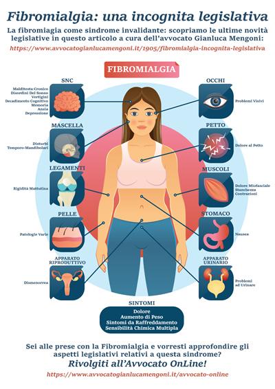 Fibromialgia: una incognita legislativa | Avvocato Gianluca Mengoni